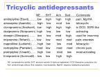 tricyclic antidepressants23