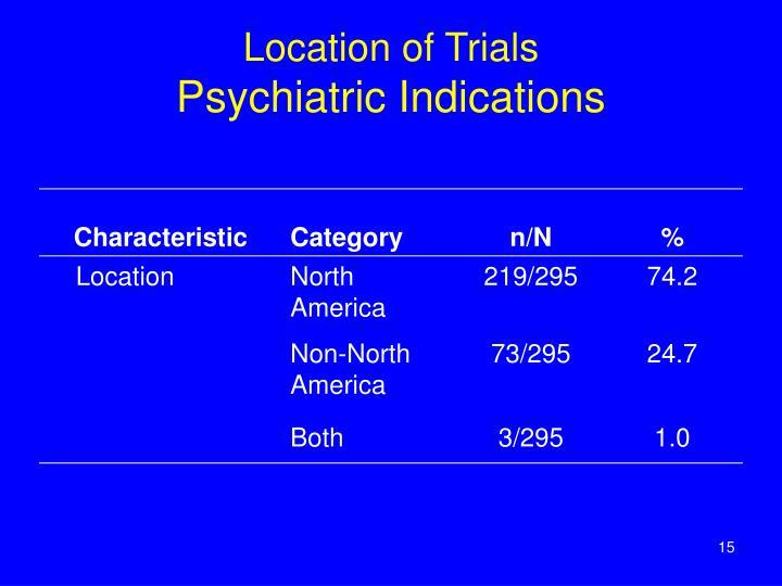 Location of Trials