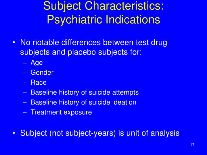 Subject Characteristics: