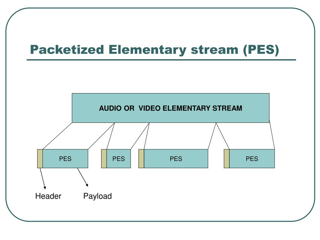 Packetized Elementary stream (PES)