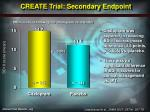 create trial secondary endpoint