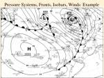 pressure systems fronts isobars winds example