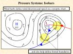pressure systems isobars22