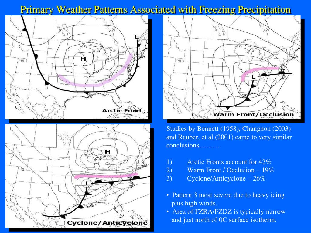 Primary Weather Patterns Associated with Freezing Precipitation