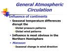 general atmospheric circulation23