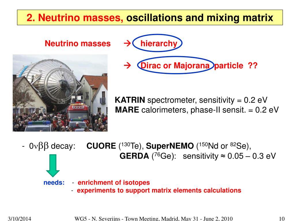 2. Neutrino masses,
