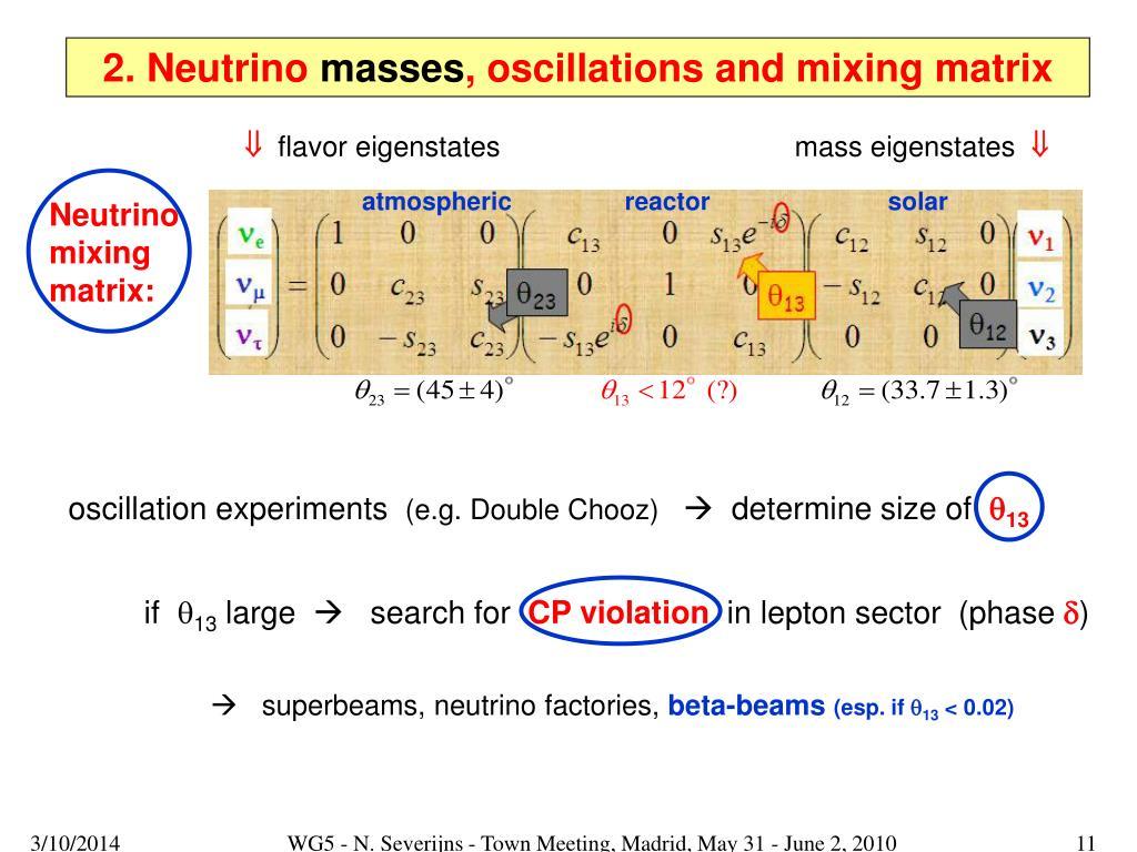 2. Neutrino