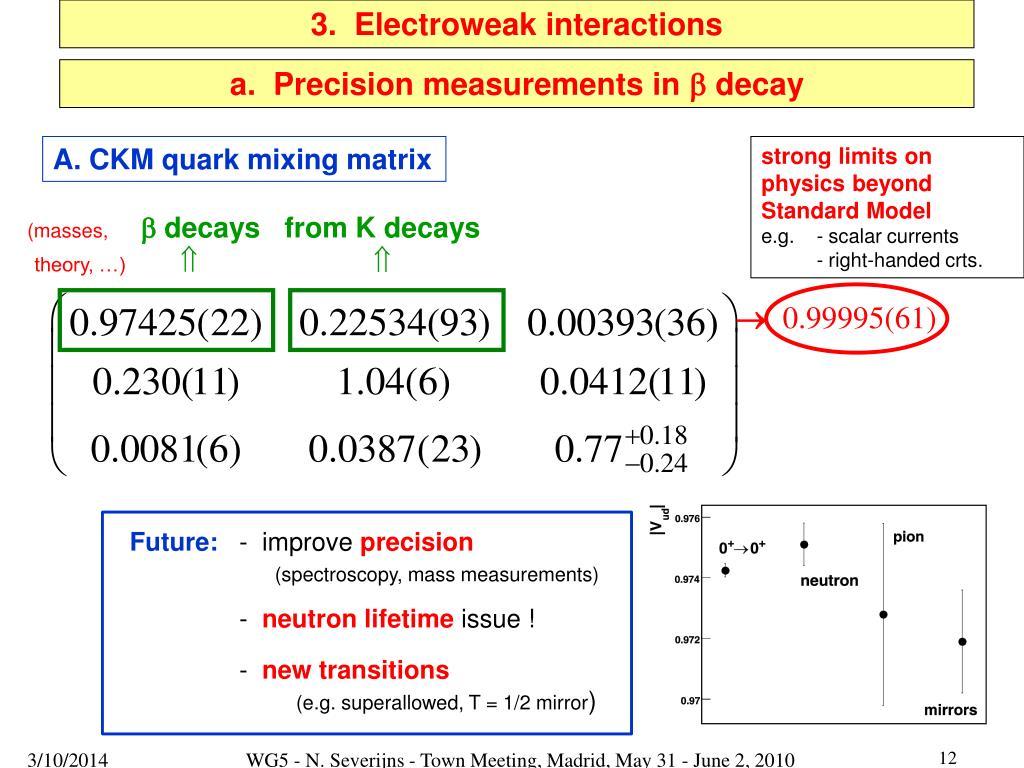 3.  Electroweak interactions