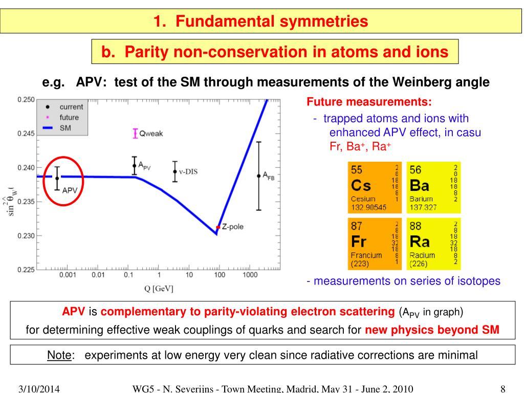 1.  Fundamental symmetries