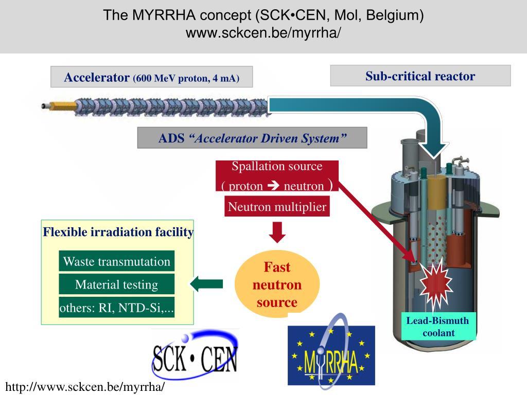 The MYRRHA concept (SCK