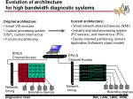 evolution of architecture for high bandwidth diagnostic systems