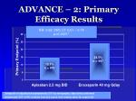 advance 2 primary efficacy results