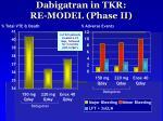 dabigatran in tkr re model phase ii