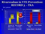 rivaroxaban in vte prevention record 3 tka