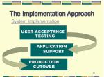 the implementation approach23