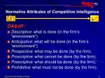 normative attributes of competitive intelligence