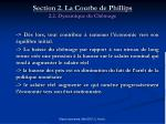 section 2 la courbe de phillips 2 2 dynamique du ch mage56