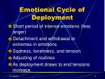 emotional cycle of deployment