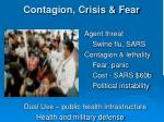 contagion crisis fear