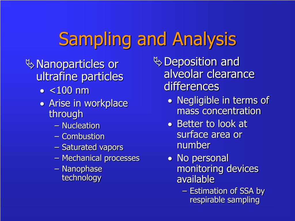 Nanoparticles or ultrafine particles