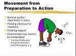 movement from preparation to action