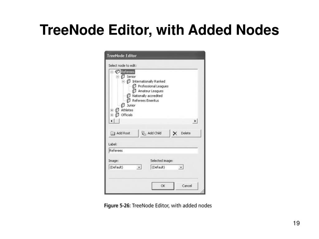 TreeNode Editor, with Added Nodes