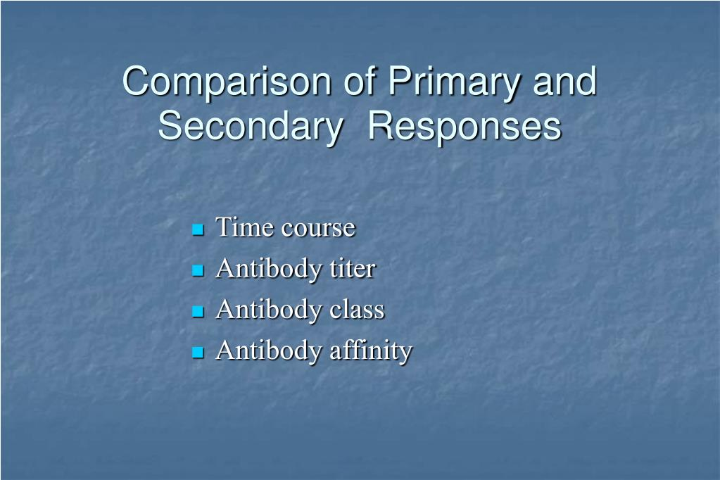 Comparison of Primary and