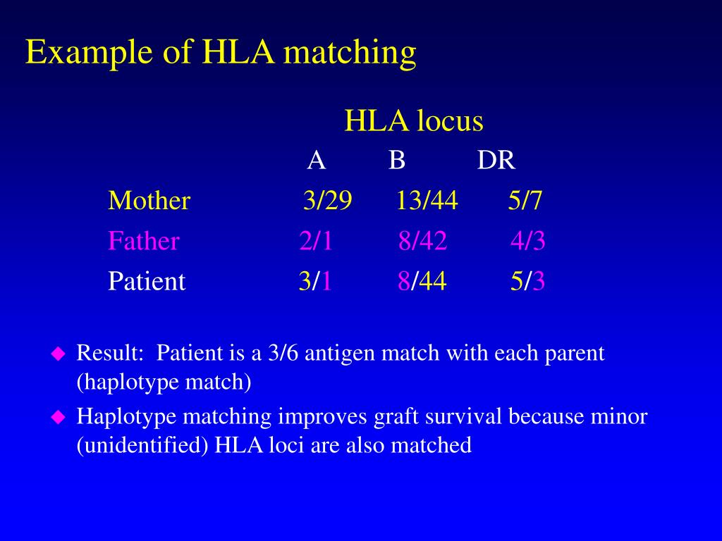 Example of HLA matching
