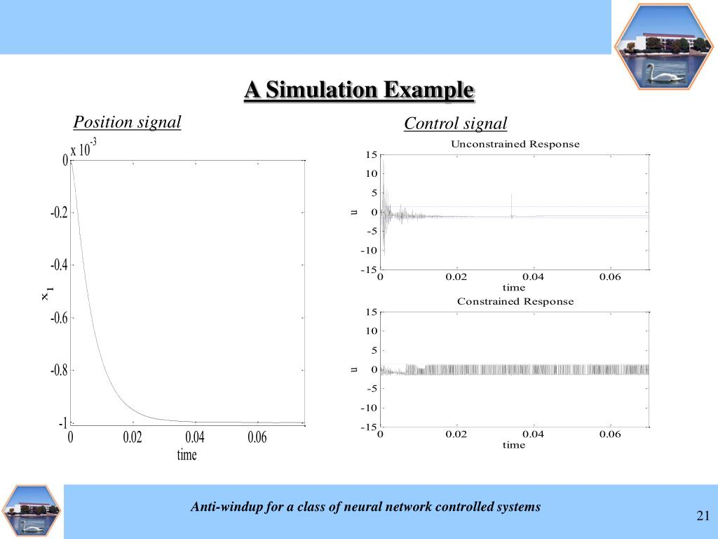 A Simulation Example