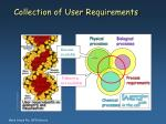 collection of user requirements