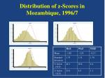 distribution of z scores in mozambique 1996 7
