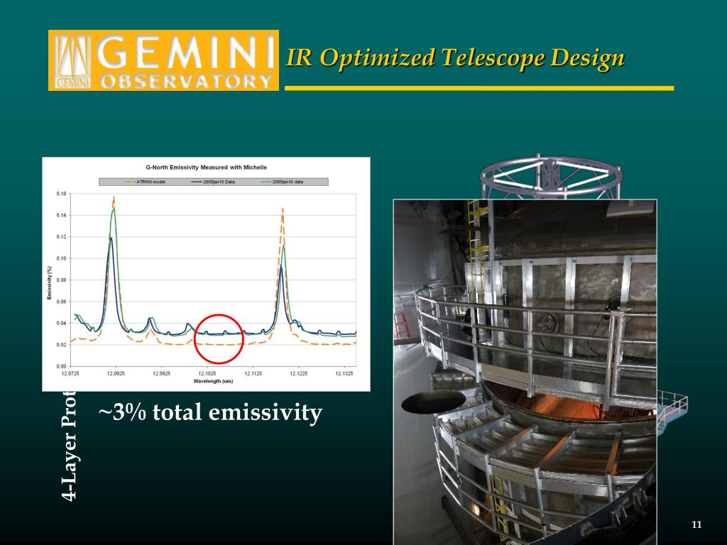 IR Optimized Telescope