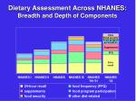 dietary assessment across nhanes breadth and depth of components