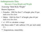 anthropometric data measures using height and weight23