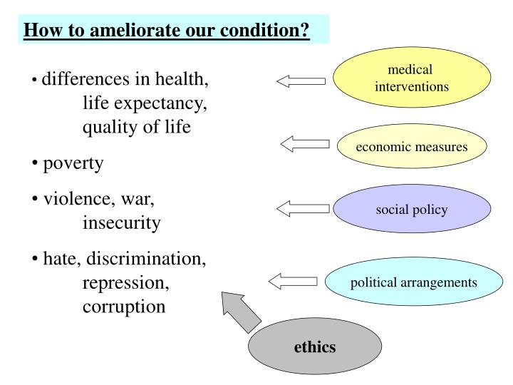 How to ameliorate our condition?