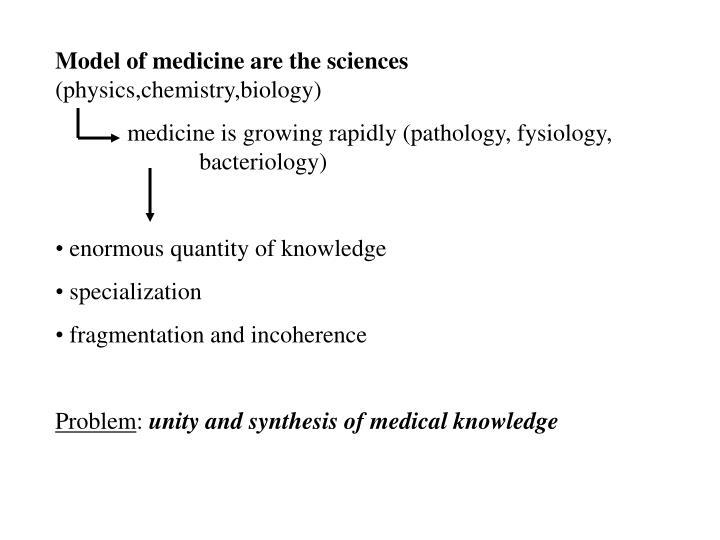 Model of medicine are the sciences