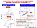 atmospheric co 2 co correlations provide unique information on source region and type