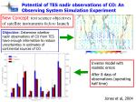potential of tes nadir observations of co an observing system simulation experiment