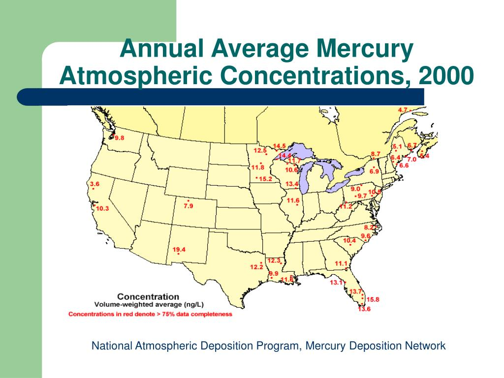 Annual Average Mercury Atmospheric Concentrations, 2000