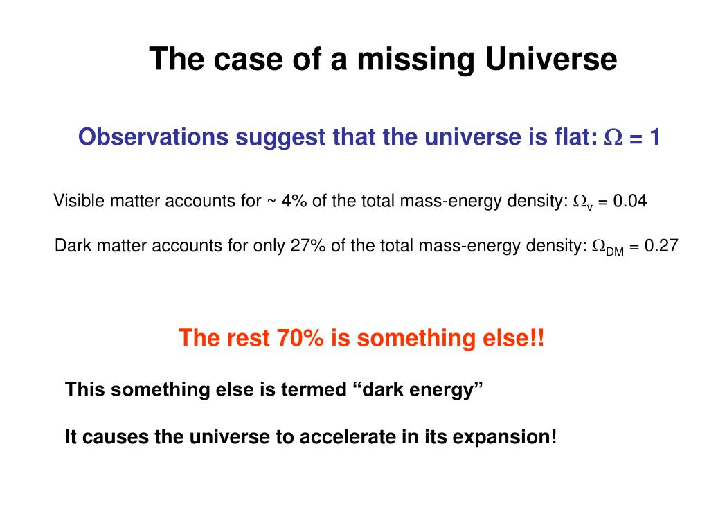 The case of a missing Universe
