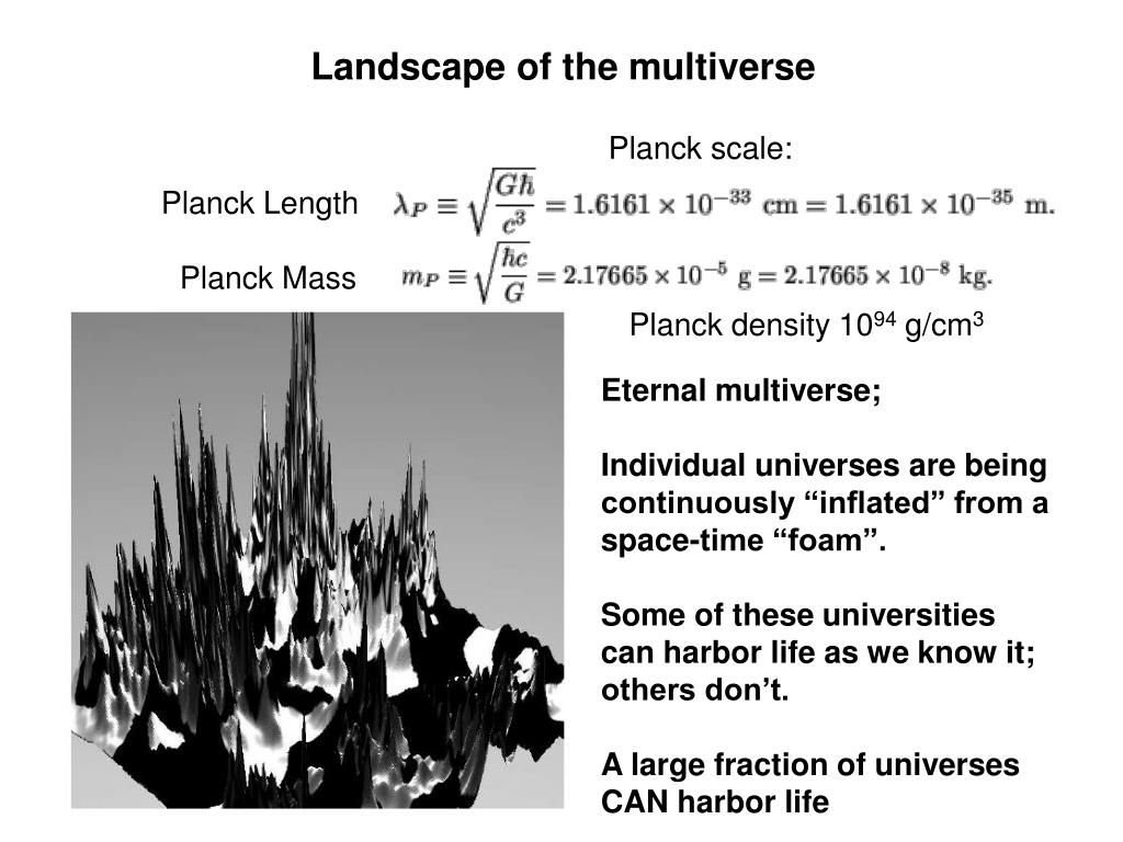 Landscape of the multiverse