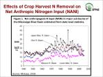 effects of crop harvest n removal on net anthropic nitrogen input nani