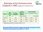estimates of n 2 o emissions from cropland in 1995 adapted from ifa fao 2001