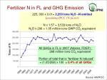 fertilizer n in fl and ghg emission