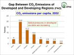 gap between co 2 emissions of developed and developing regions fao