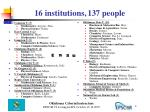 16 institutions 137 people