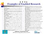 examples of enabled research