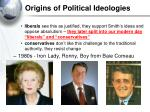 origins of political ideologies51