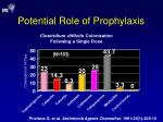 potential role of prophylaxis