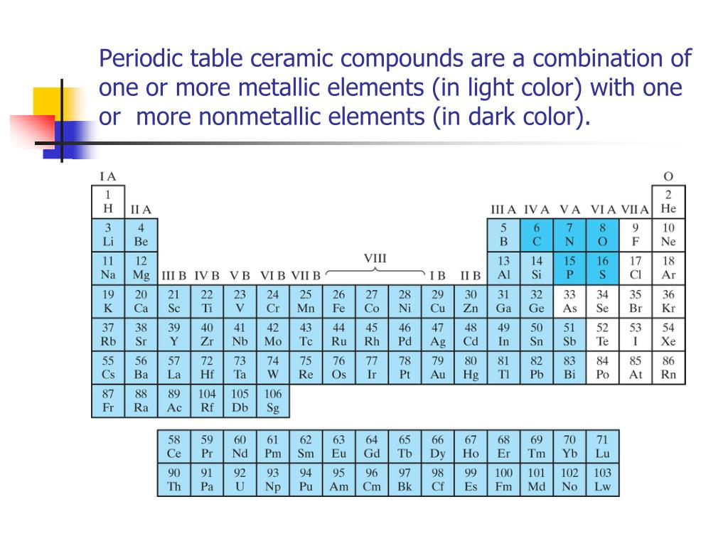 Periodic table ceramic compounds are a combination of one or more metallic elements (in light color) with one or  more nonmetallic elements (in dark color).